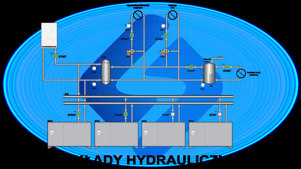 DMTS hydraulika