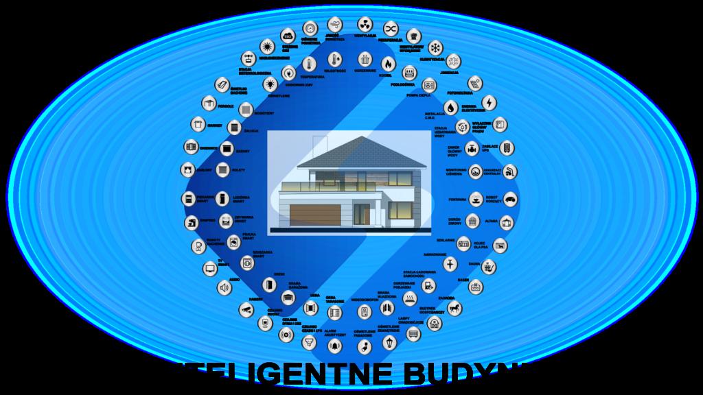 DMTS inteligentne budynki